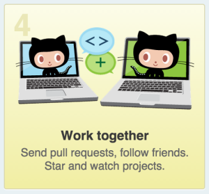 GitHub Working Together