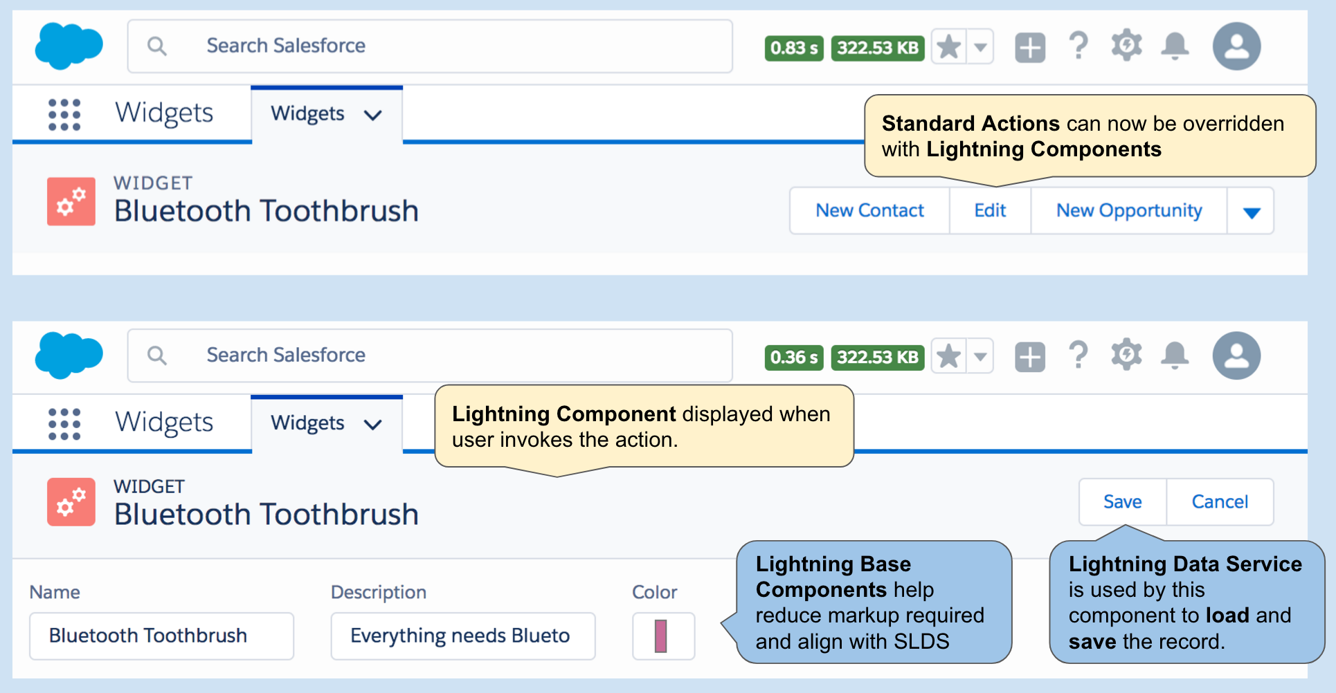 Overriding Standard Actions with Lightning Components | Andy